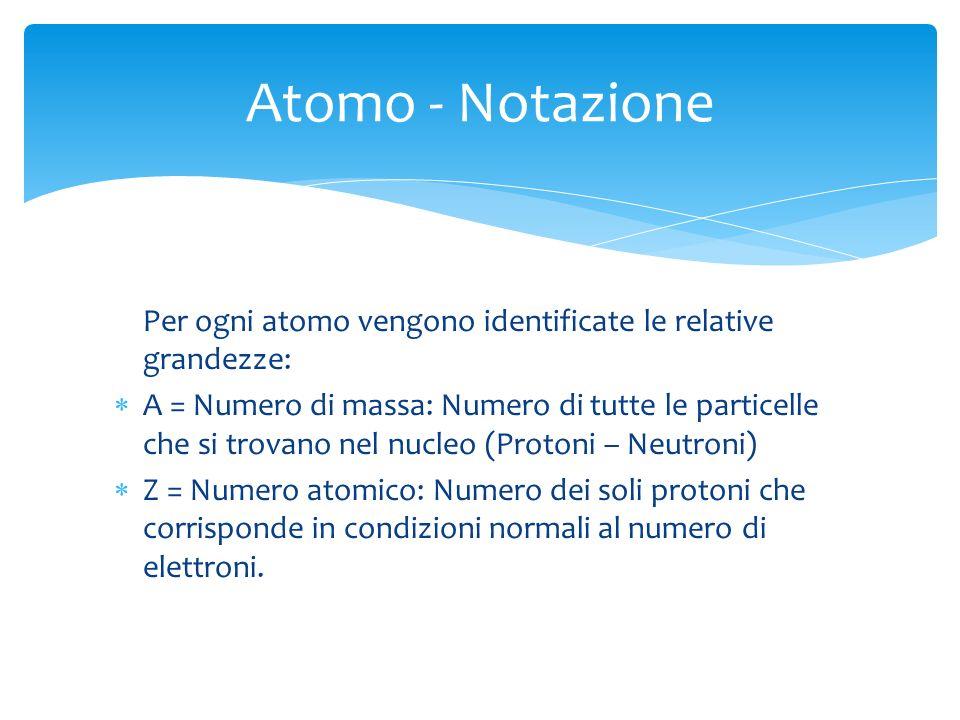 Per ogni atomo vengono identificate le relative grandezze: A = Numero di massa: Numero di tutte le particelle che si trovano nel nucleo (Protoni – Neu