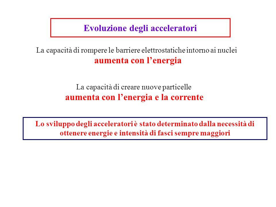 Accelerazione = aumento di energia Velocità delle particelle normalizzata alla velocità della luce in funzione dellenergia La variazione di velocità è trascurabile al di sopra di una certa energia = v/c