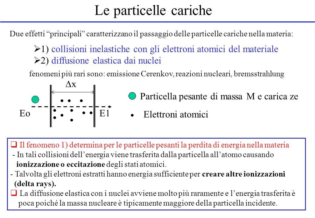Le particelle cariche Due effetti principali caratterizzano il passaggio delle particelle cariche nella materia: 1) collisioni inelastiche con gli ele