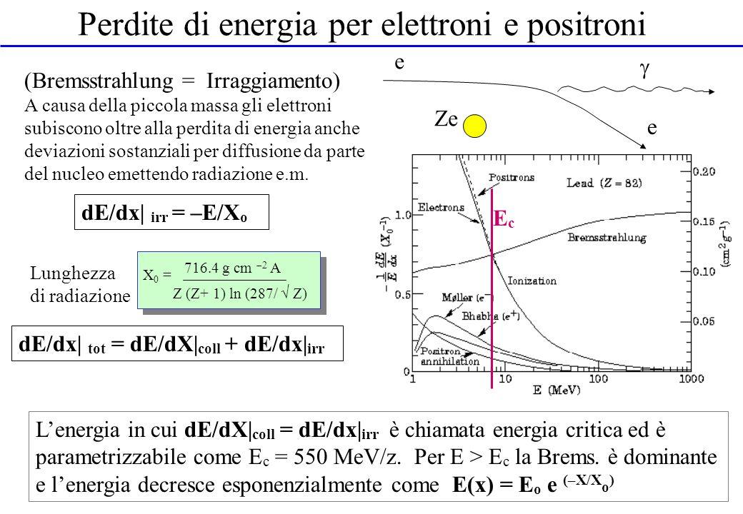 (Bremsstrahlung = Irraggiamento) A causa della piccola massa gli elettroni subiscono oltre alla perdita di energia anche deviazioni sostanziali per di