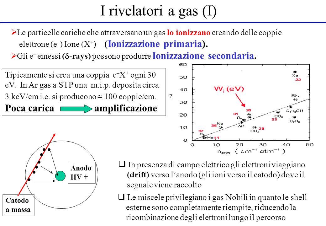 I rivelatori a gas (I) Le particelle cariche che attraversano un gas lo ionizzano creando delle coppie elettrone (e – ) Ione (X + ) (Ionizzazione prim