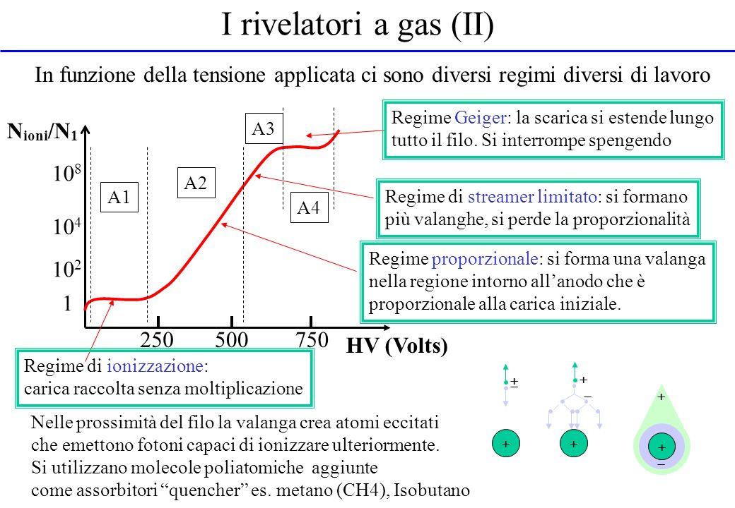 I rivelatori a gas (II) In funzione della tensione applicata ci sono diversi regimi diversi di lavoro HV (Volts) N ioni /N 1 250500750 1 10 2 10 4 10