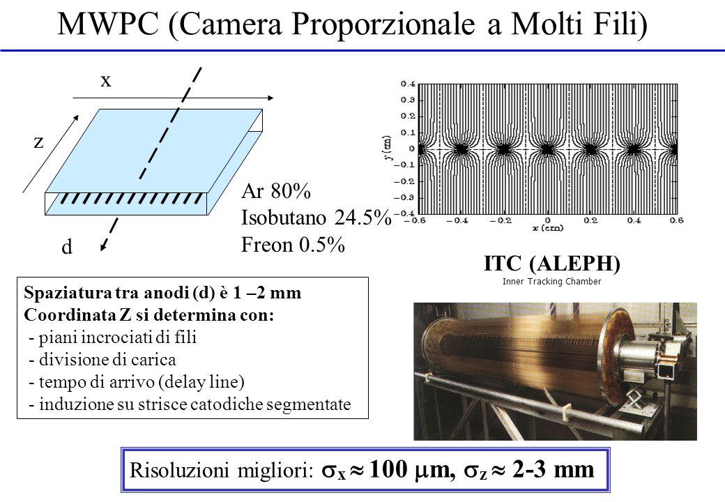 MWPC (Camera Proporzionale a Molti Fili) ITC (ALEPH) Inner Tracking Chamber Spaziatura tra anodi (d) è 1 –2 mm Coordinata Z si determina con: - piani