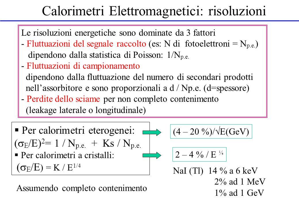 Le risoluzioni energetiche sono dominate da 3 fattori - Fluttuazioni del segnale raccolto (es: N di fotoelettroni = N p.e. ) dipendono dalla statistic