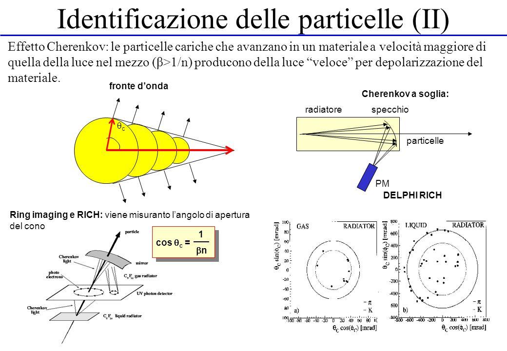 Identificazione delle particelle (II) specchioradiatore particelle PM Cherenkov a soglia: c fronte donda cos c = 1 n Ring imaging e RICH: viene misura