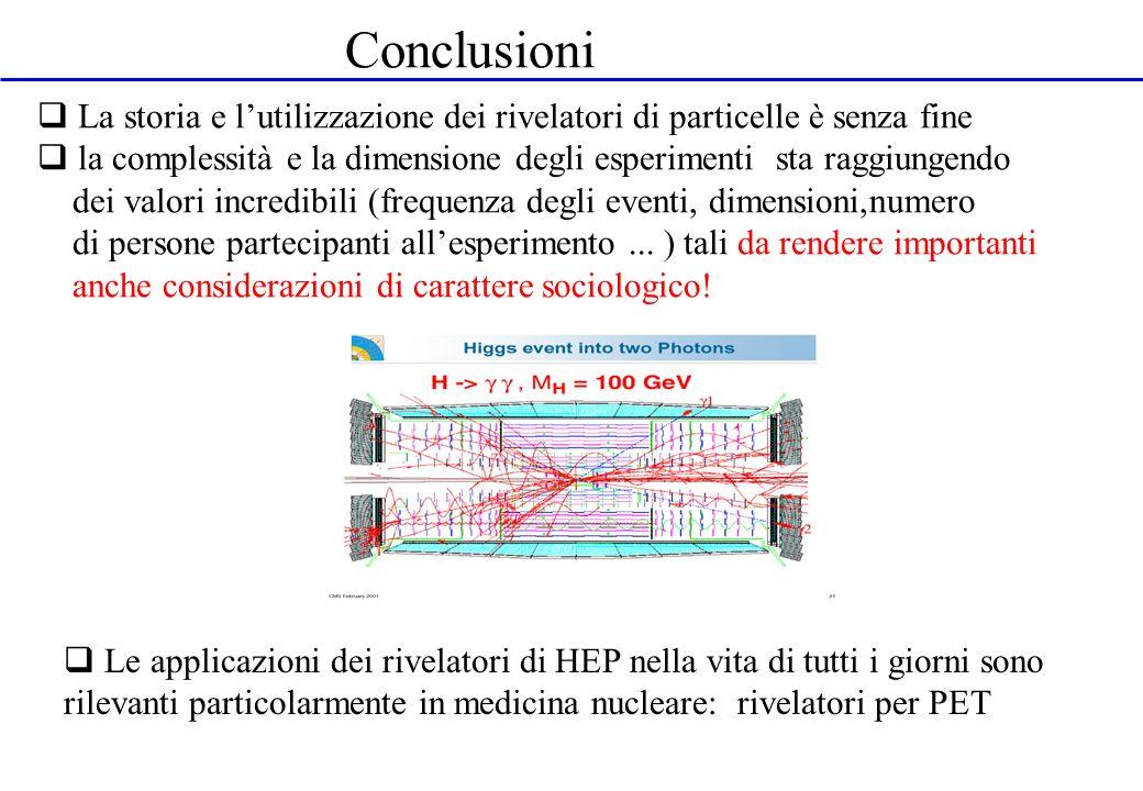Conclusioni Le applicazioni dei rivelatori di HEP nella vita di tutti i giorni sono rilevanti particolarmente in medicina nucleare: rivelatori per PET