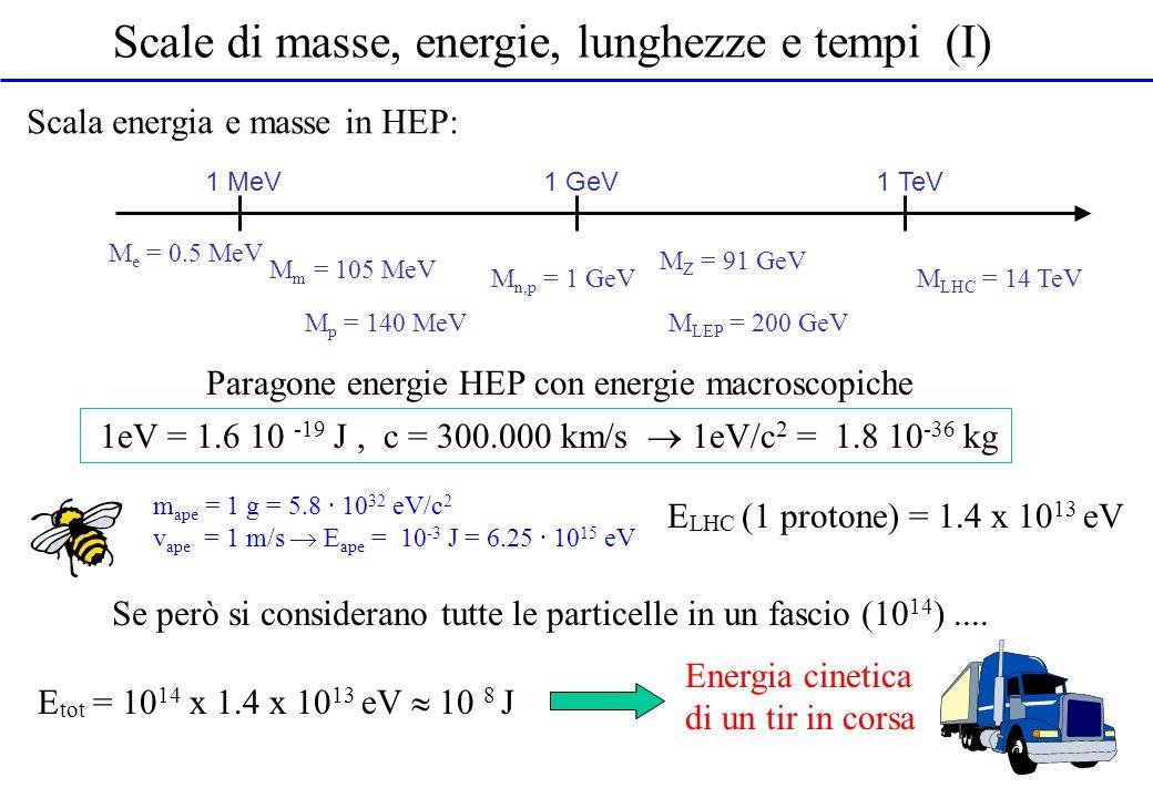 Scale di masse, energie, lunghezze e tempi (II) spesso per semplificare le formule si pone = c = 1 c = 1 = 197 MeV fm E 2 = p 2 + m 0 2 [E] = [m] = [p] = eV = /|p| = 1/|p| T = L/c = 1/|p| = 1/E Valori tipici di lunghezze 1 m (10 -6 m) risoluzione spaziale rivelatori 1 nm (10 -9 m) lunghezza donda visibile 400-600 nm 1 A (10 -10 m) dimensione dellatomo 1 fm (10 -15 m) dimensione del protone Valori tipici di tempo 1 s (10 -6 s) tempo di deriva e – in 5 cm di Ar 1 ns (10 -9 s) un e – relativistico percorre 30 cm 1 ps (10 -12 s) vita media di un mesone B (10 -23 s) tempi decadimenti nucleari forti 1 fm 200 MeV 1 A 2000 eV (raggi X) 400 nm 0.5 eV (visibile) Paragone lunghezze energia