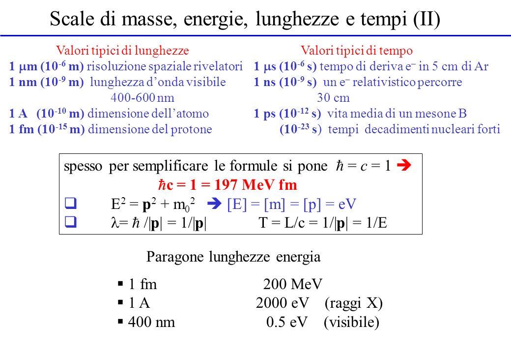 Scale di masse, energie, lunghezze e tempi (II) spesso per semplificare le formule si pone = c = 1 c = 1 = 197 MeV fm E 2 = p 2 + m 0 2 [E] = [m] = [p