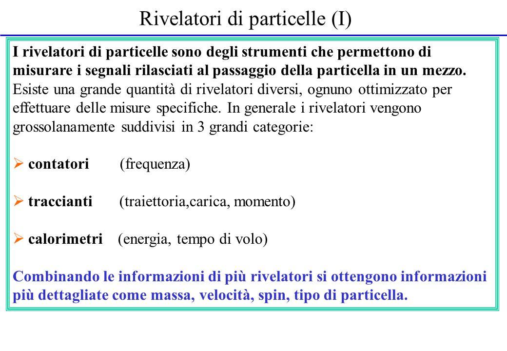 Rivelatori di particelle (II) m, P, E m, P 1, E 1 Sistema di tracciatura m, P, E Sistema Calorimetrico Il sistema di tracciatura determina la traiettoria della particella Se immerso in un campo magnetico B si riescono a determinare anche la carica Q ed il momento P La particella subisce una minima perdita denergia nel sistema In questo caso invece la particella viene quasi completamente assorbita Il segnale è proporzionale alla sua energia: S = K E + - B