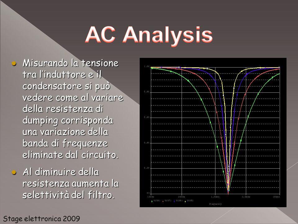 Misurando la tensione tra linduttore e il condensatore si può vedere come al variare della resistenza di dumping corrisponda una variazione della band