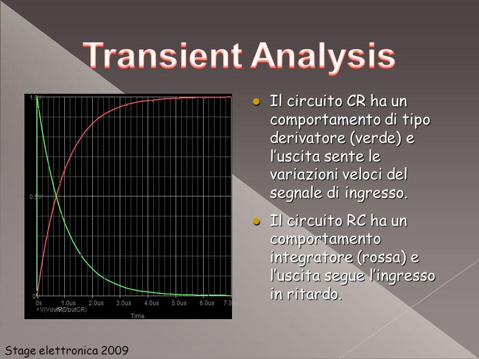 Il circuito CR ha un comportamento di tipo derivatore (verde) e luscita sente le variazioni veloci del segnale di ingresso. Il circuito CR ha un compo