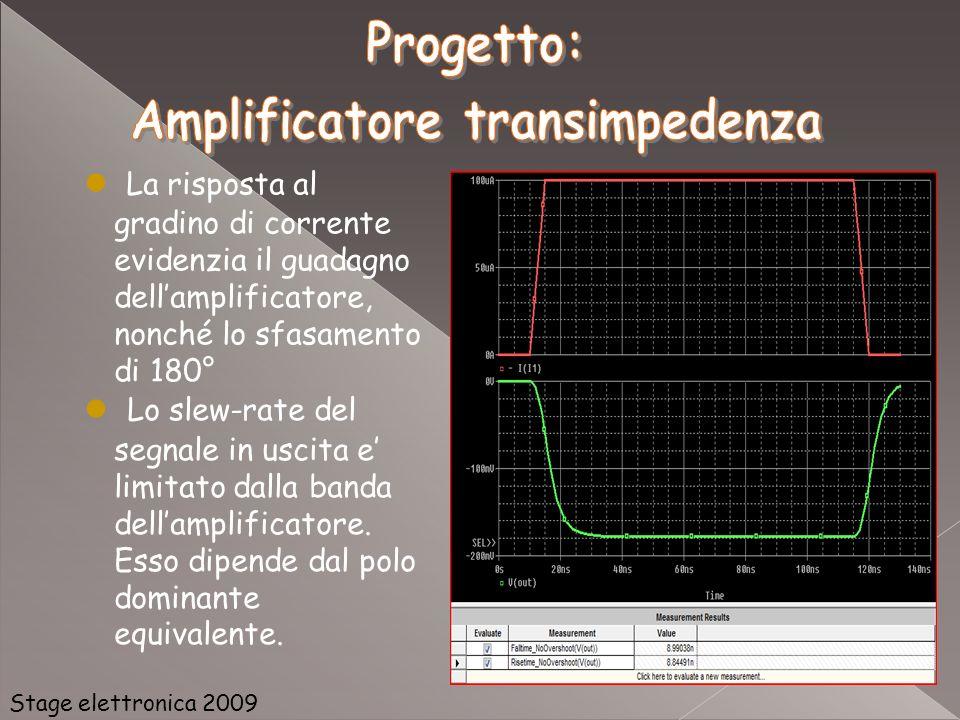 La risposta al gradino di corrente evidenzia il guadagno dellamplificatore, nonché lo sfasamento di 180° Lo slew-rate del segnale in uscita e limitato