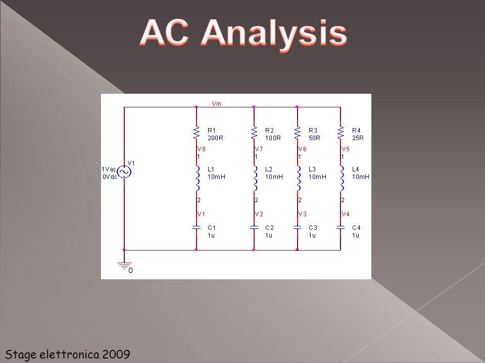 In questo grafico si può notare come all aumentare della resistenza di dumping la tensione ai capi del condensatore diminuisce, senza avere effetti sulla frequenza di risonanza del circuito.