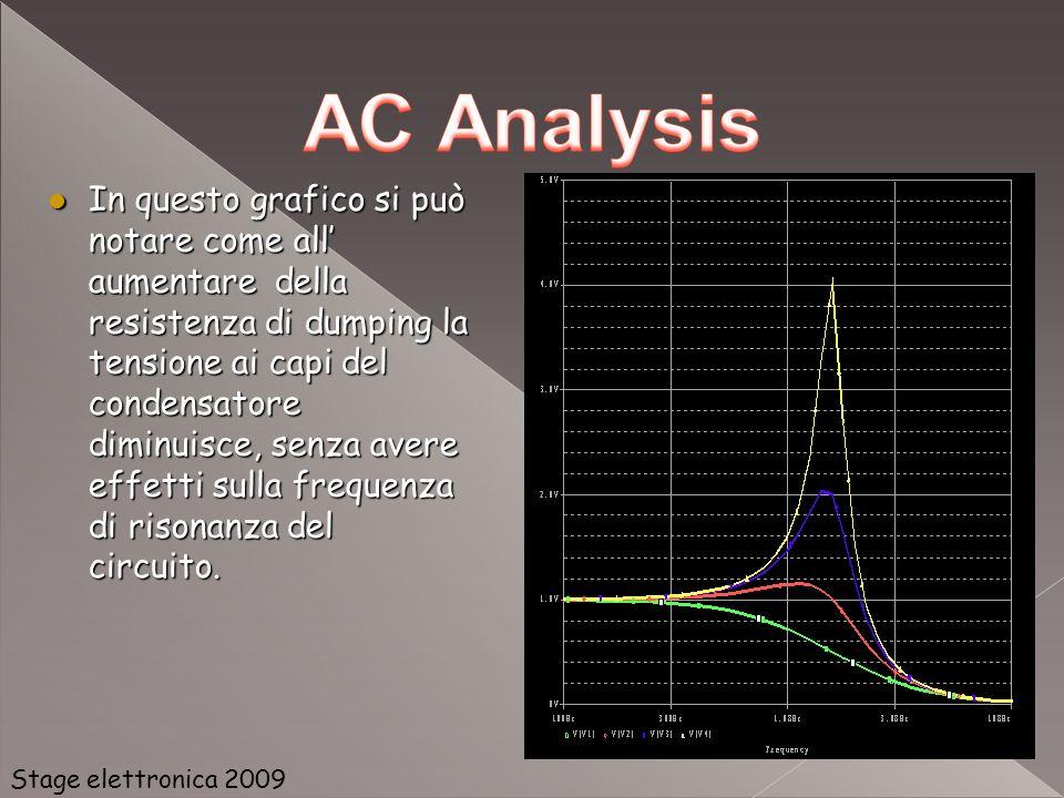 Questo tipo di analisi consente di simulare il circuito variando il valore delle sorgenti DC.