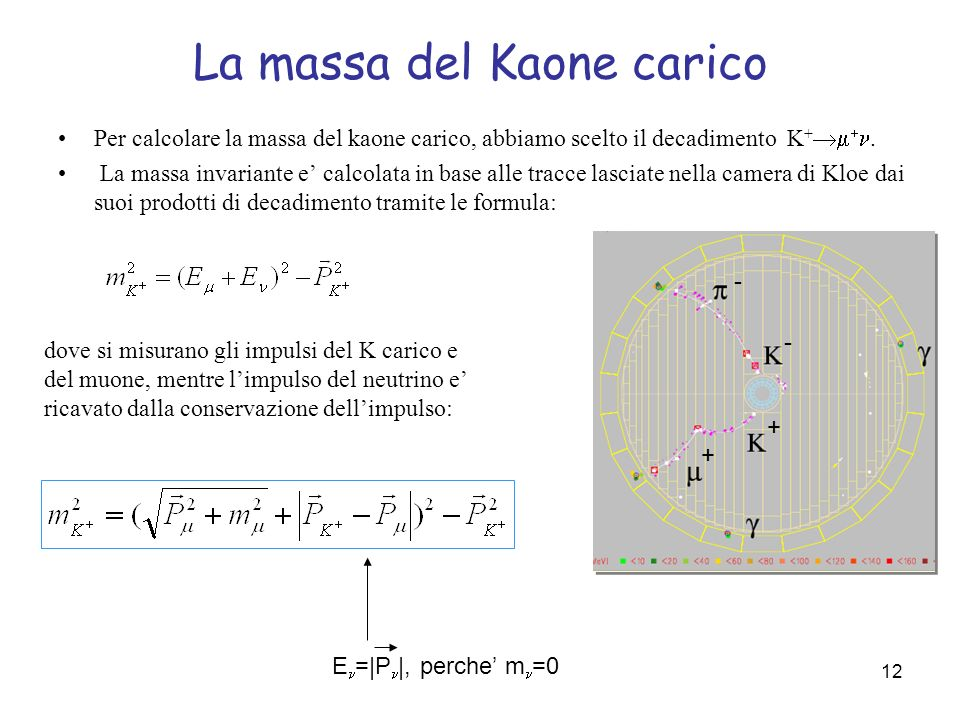 12 La massa del Kaone carico Per calcolare la massa del kaone carico, abbiamo scelto il decadimento K +. La massa invariante e calcolata in base alle