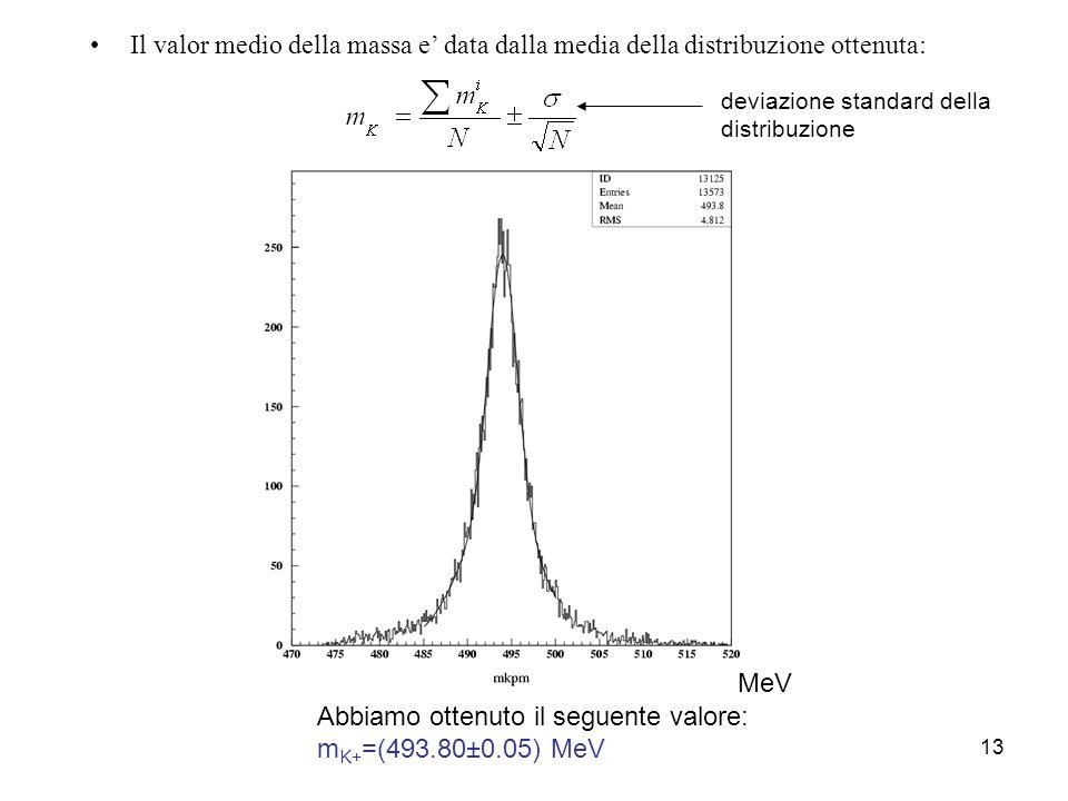 13 Abbiamo ottenuto il seguente valore: m K+ =(493.80±0.05) MeV Il valor medio della massa e data dalla media della distribuzione ottenuta: deviazione