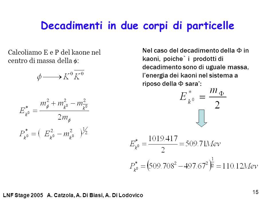 15 Decadimenti in due corpi di particelle LNF Stage 2005 A. Catzola, A. Di Biasi, A. Di Lodovico Calcoliamo E e P del kaone nel centro di massa della