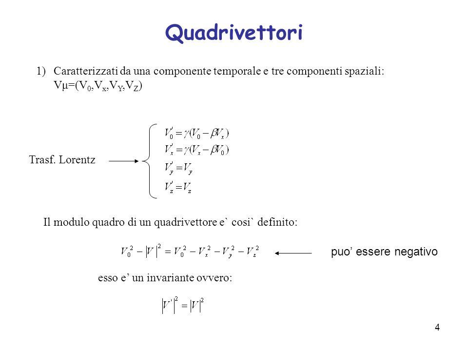 4 Quadrivettori 1)Caratterizzati da una componente temporale e tre componenti spaziali: Vμ=(V 0,V x,V Y,V Z ) Trasf. Lorentz esso e un invariante ovve