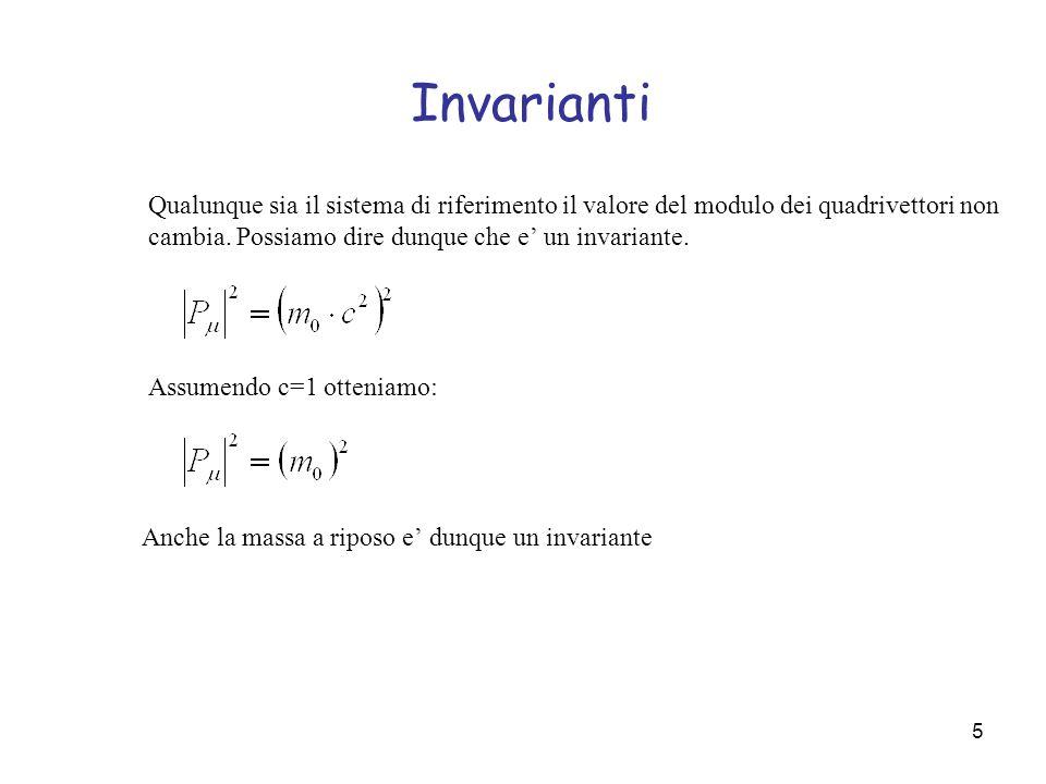 5 Invarianti Qualunque sia il sistema di riferimento il valore del modulo dei quadrivettori non cambia. Possiamo dire dunque che e un invariante. Assu