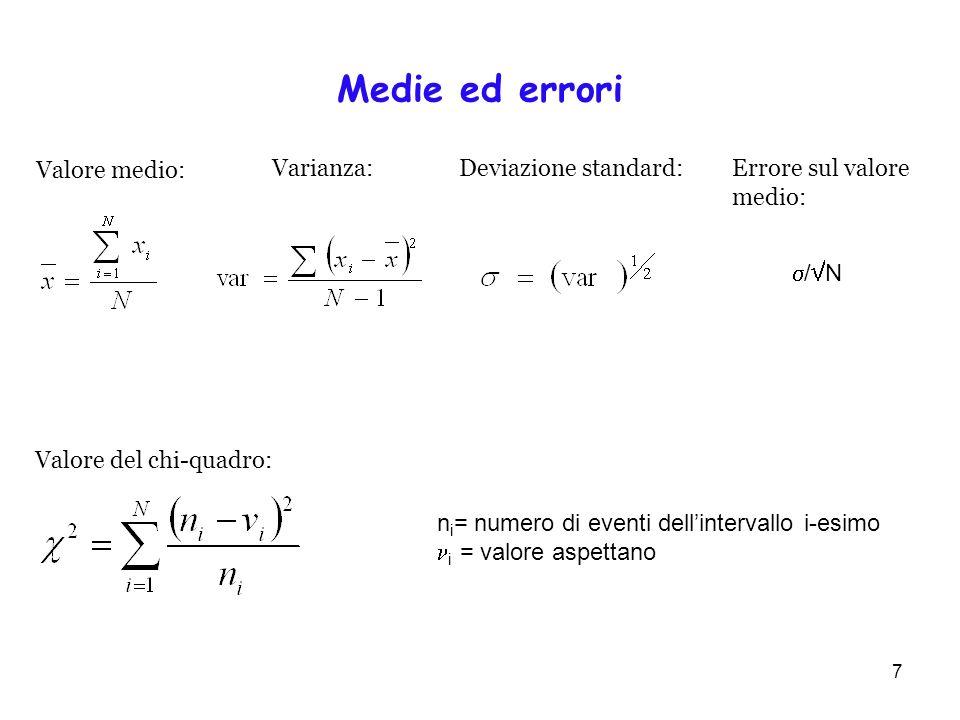 7 Medie ed errori Valore medio: Varianza: Deviazione standard: Valore del chi-quadro: Errore sul valore medio: / N n i = numero di eventi dellinterval