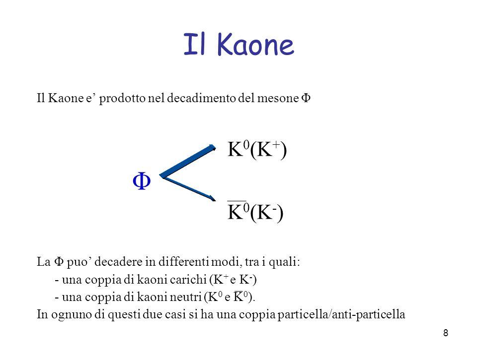 8 Il Kaone Il Kaone e prodotto nel decadimento del mesone Φ K 0 (K + ) Φ K 0 (K - ) La Φ puo decadere in differenti modi, tra i quali: - una coppia di