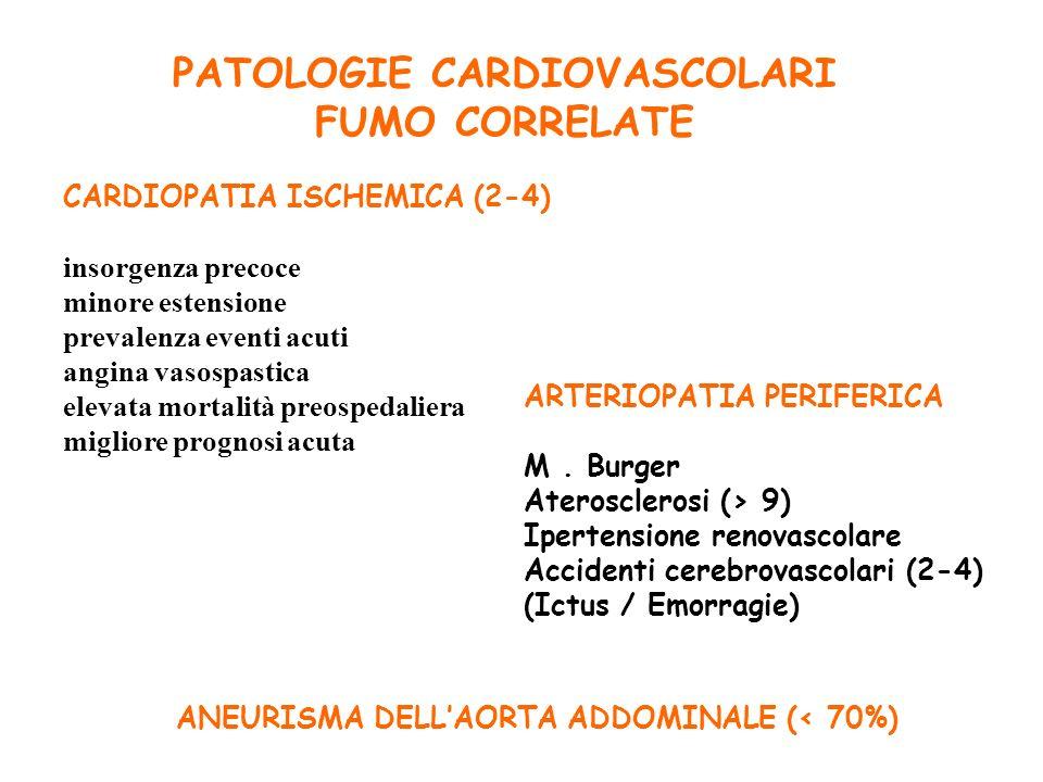 PATOLOGIE CARDIOVASCOLARI FUMO CORRELATE CARDIOPATIA ISCHEMICA (2-4) insorgenza precoce minore estensione prevalenza eventi acuti angina vasospastica elevata mortalità preospedaliera migliore prognosi acuta ARTERIOPATIA PERIFERICA M.