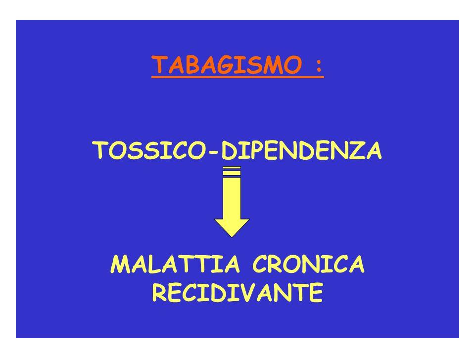 TABAGISMO : TOSSICO-DIPENDENZA MALATTIA CRONICA RECIDIVANTE