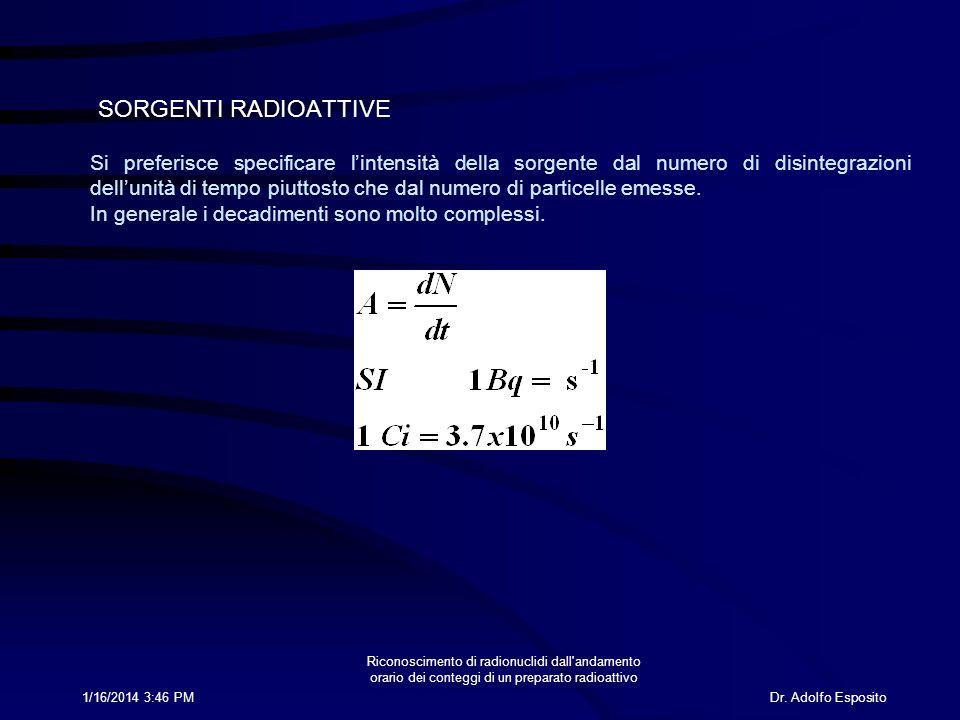 Dr. Adolfo Esposito1/16/2014 3:47 PM Riconoscimento di radionuclidi dall'andamento orario dei conteggi di un preparato radioattivo SORGENTI RADIOATTIV