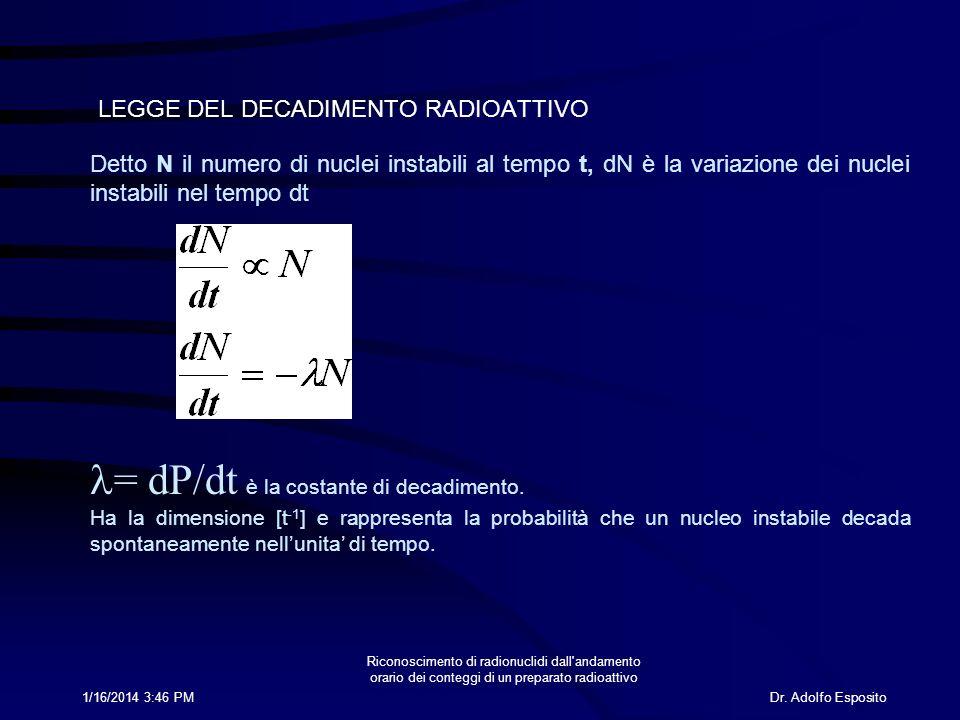 Dr. Adolfo Esposito1/16/2014 3:47 PM Riconoscimento di radionuclidi dall'andamento orario dei conteggi di un preparato radioattivo LEGGE DEL DECADIMEN