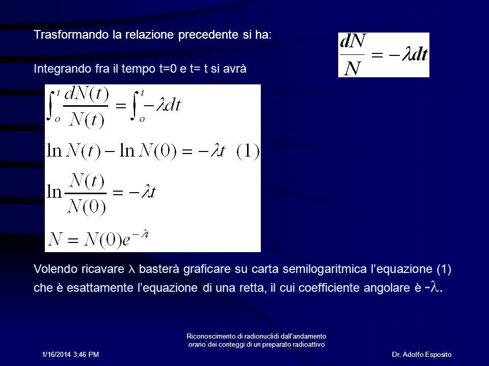 Dr. Adolfo Esposito1/16/2014 3:47 PM Riconoscimento di radionuclidi dall'andamento orario dei conteggi di un preparato radioattivo Trasformando la rel