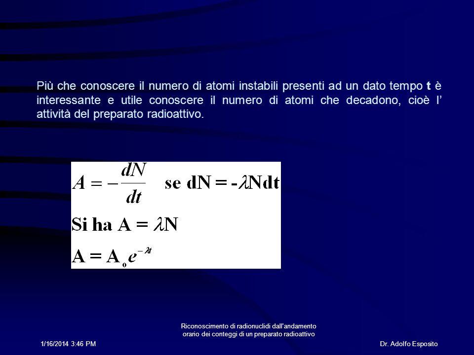 Dr. Adolfo Esposito1/16/2014 3:47 PM Riconoscimento di radionuclidi dall'andamento orario dei conteggi di un preparato radioattivo Più che conoscere i