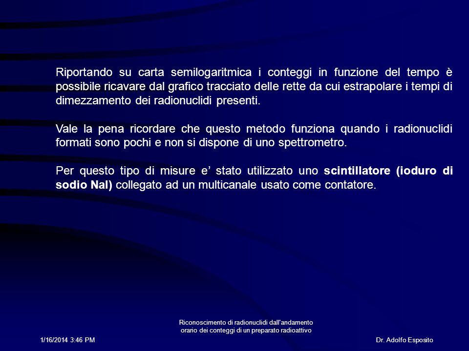 Dr. Adolfo Esposito1/16/2014 3:47 PM Riconoscimento di radionuclidi dall'andamento orario dei conteggi di un preparato radioattivo Riportando su carta