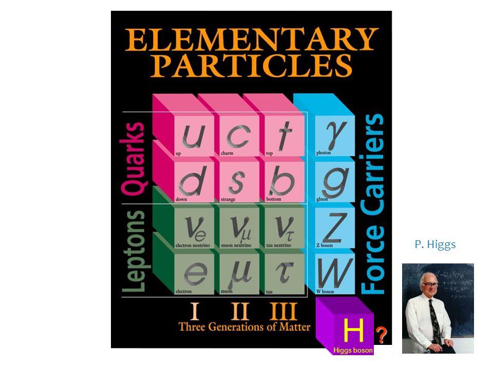 H Higgs boson ? P. Higgs