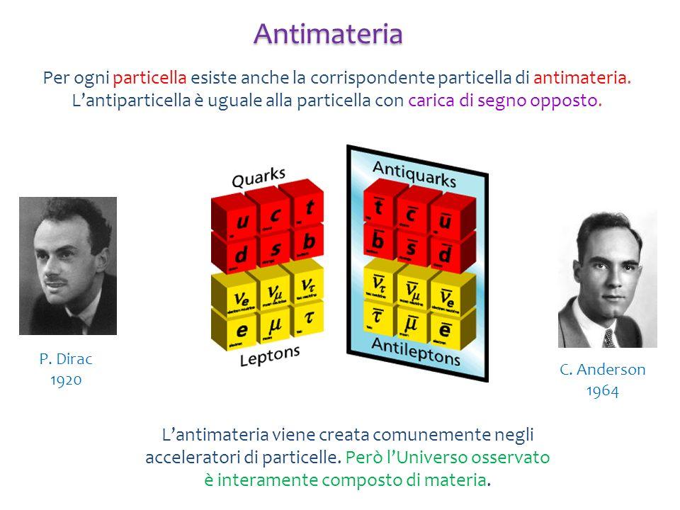 Per ogni particella esiste anche la corrispondente particella di antimateria. Lantiparticella è uguale alla particella con carica di segno opposto. La