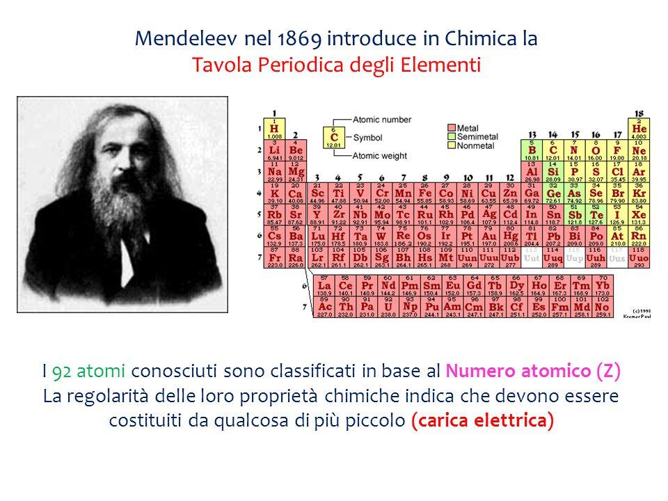 I 92 atomi conosciuti sono classificati in base al Numero atomico (Z) La regolarità delle loro proprietà chimiche indica che devono essere costituiti