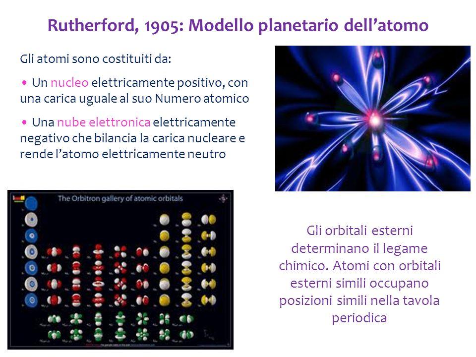 Gli atomi sono costituiti da: Un nucleo elettricamente positivo, con una carica uguale al suo Numero atomico Una nube elettronica elettricamente negat