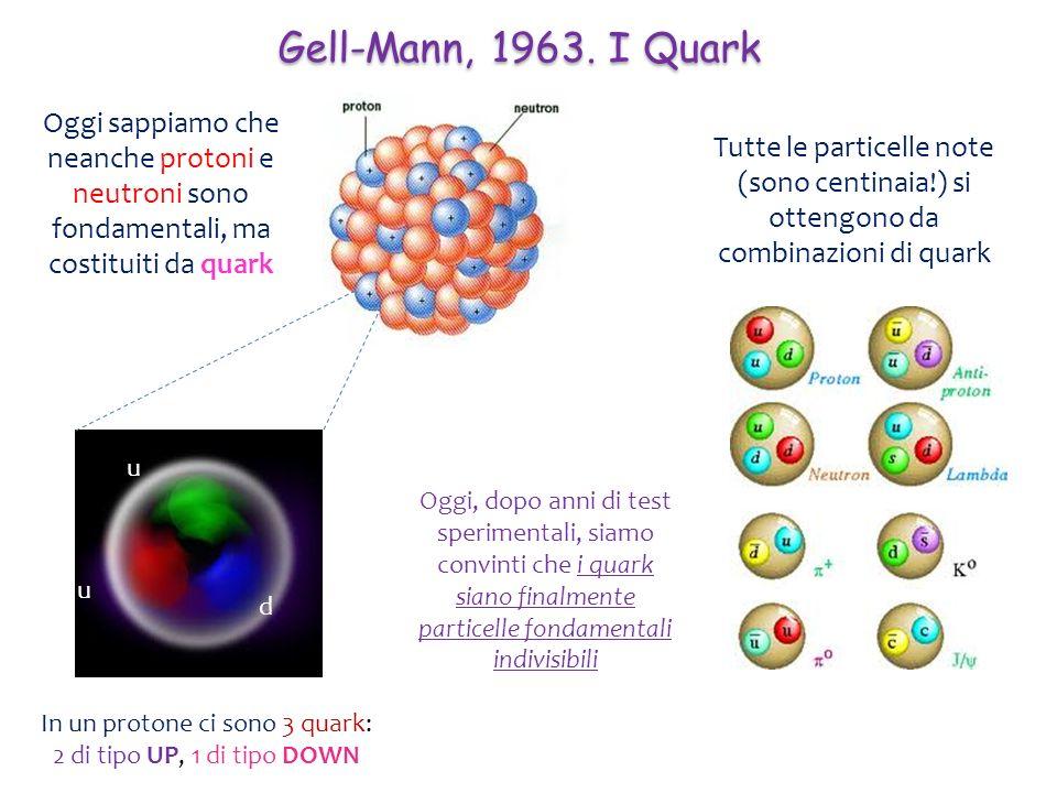 Oggi sappiamo che neanche protoni e neutroni sono fondamentali, ma costituiti da quark Gell-Mann, 1963. I Quark In un protone ci sono 3 quark: 2 di ti