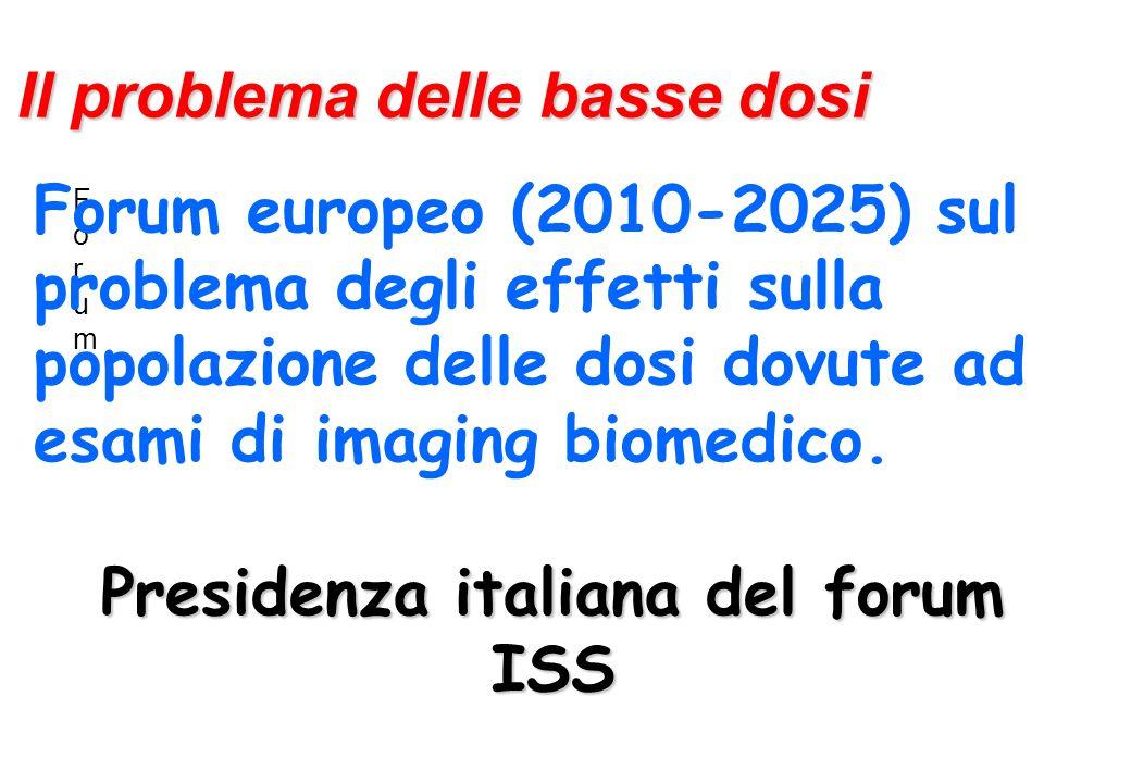 ForumForum Forum europeo (2010-2025) sul problema degli effetti sulla popolazione delle dosi dovute ad esami di imaging biomedico. Presidenza italiana