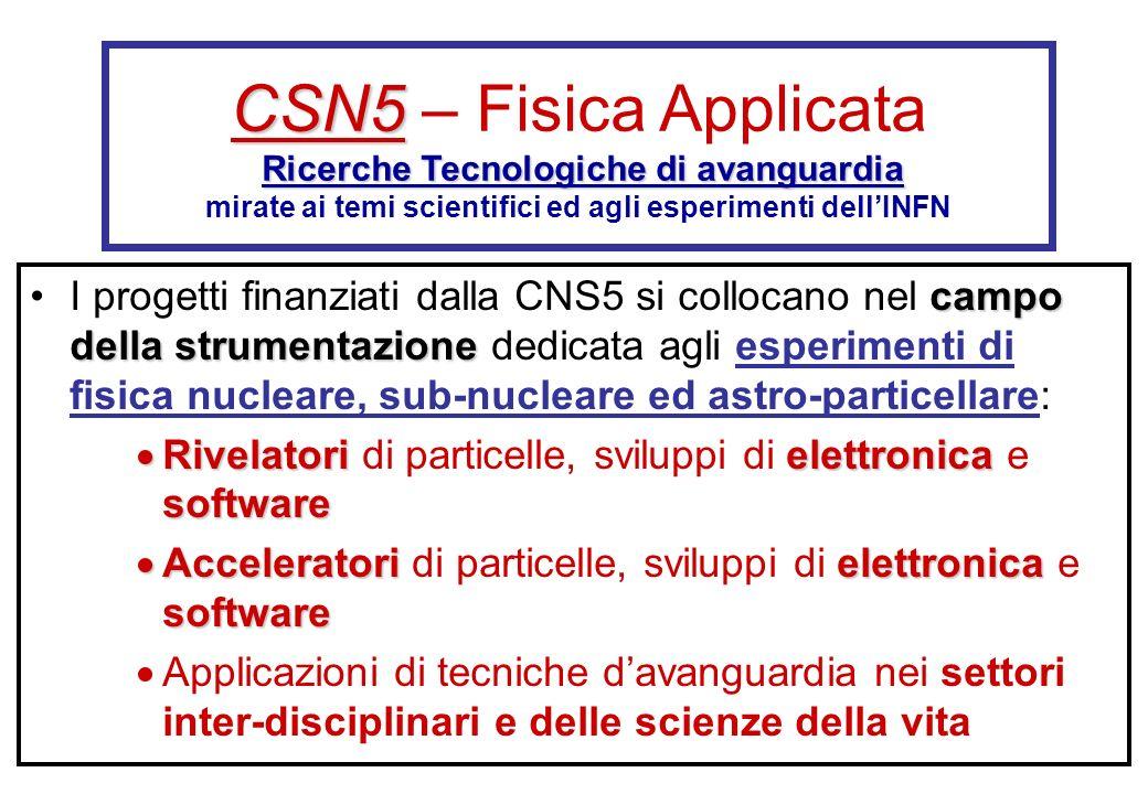 CSN5 Ricerche Tecnologiche di avanguardia CSN5 – Fisica Applicata Ricerche Tecnologiche di avanguardia mirate ai temi scientifici ed agli esperimenti