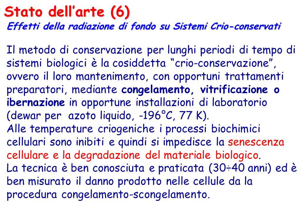 Stato dellarte (6) Effetti della radiazione di fondo su Sistemi Crio-conservati Il metodo di conservazione per lunghi periodi di tempo di sistemi biol