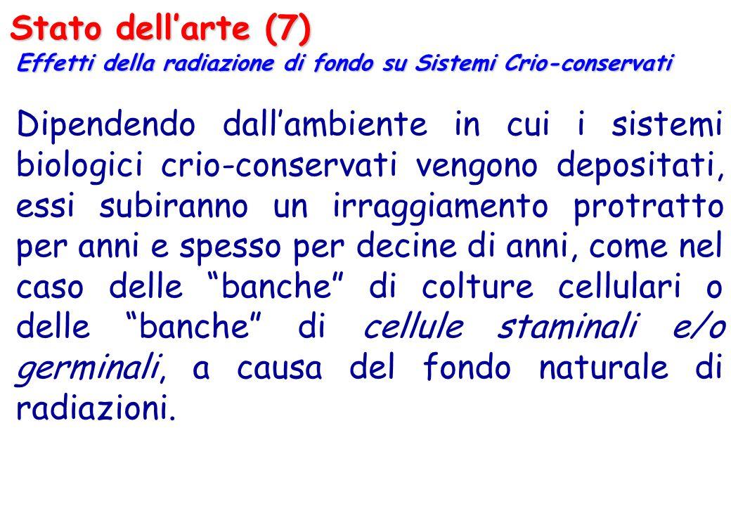 Stato dellarte (7) Effetti della radiazione di fondo su Sistemi Crio-conservati Dipendendo dallambiente in cui i sistemi biologici crio-conservati ven