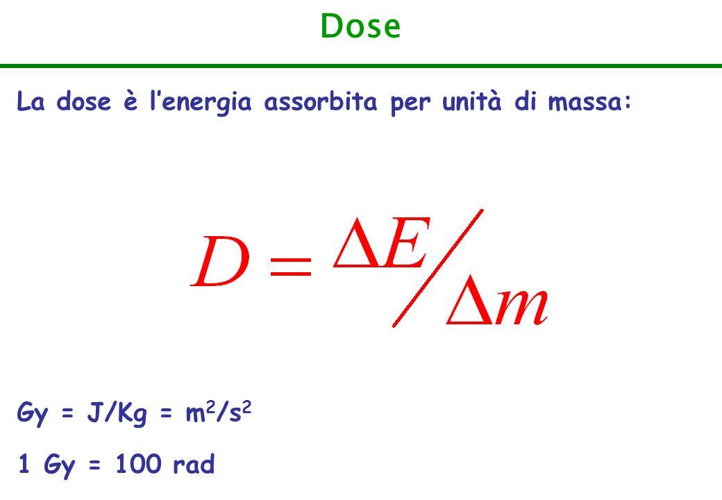 Dose La dose è lenergia assorbita per unità di massa: Gy = J/Kg = m 2 /s 2 1 Gy = 100 rad
