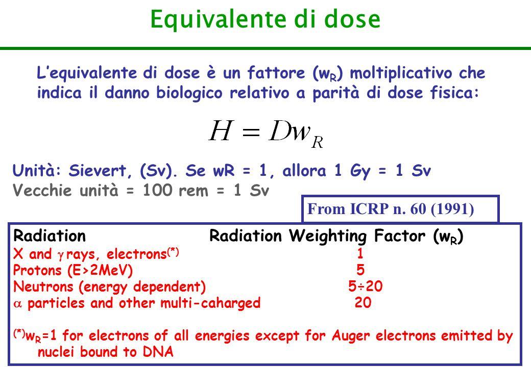 Equivalente di dose Lequivalente di dose è un fattore (w R ) moltiplicativo che indica il danno biologico relativo a parità di dose fisica: Unità: Sievert, (Sv).