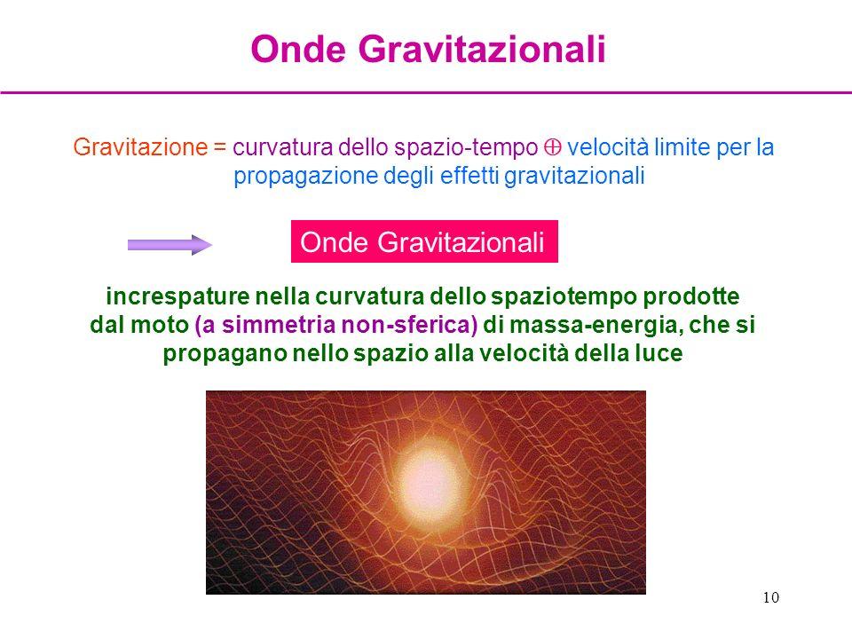 10 Gravitazione = curvatura dello spazio-tempo velocità limite per la propagazione degli effetti gravitazionali increspature nella curvatura dello spa