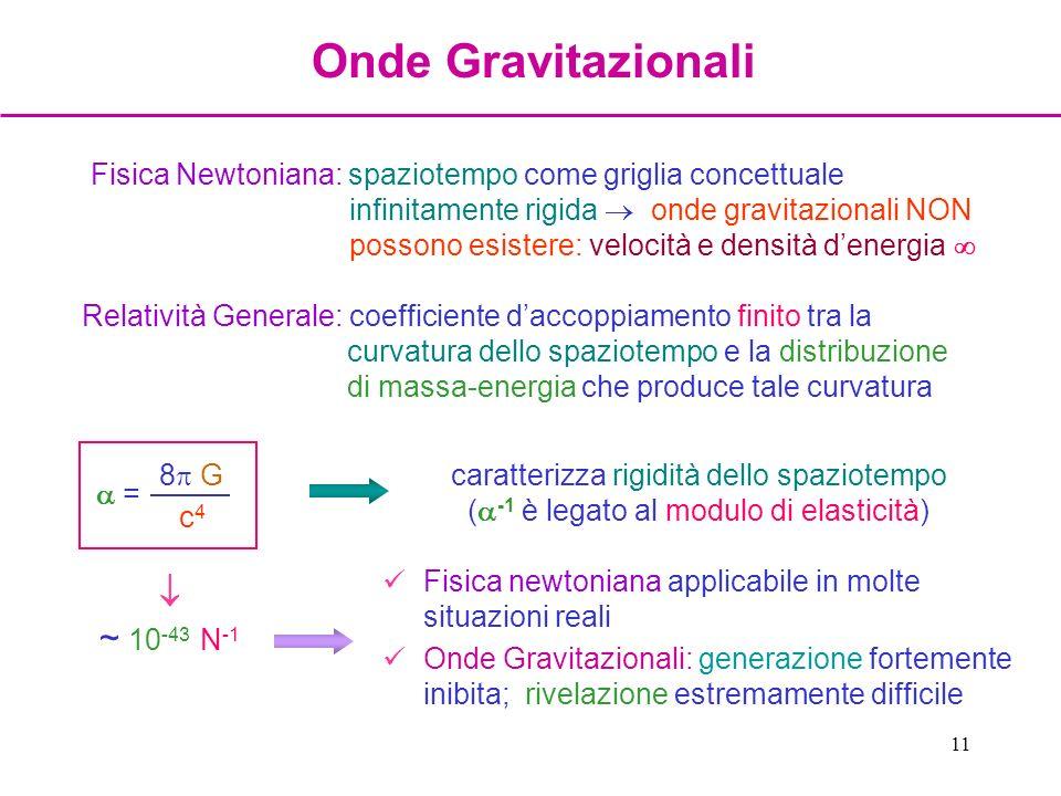 11 Fisica Newtoniana: spaziotempo come griglia concettuale infinitamente rigida onde gravitazionali NON possono esistere: velocità e densità denergia