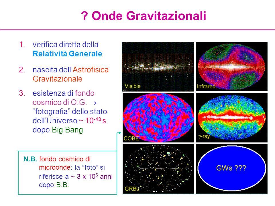12 1.verifica diretta della Relatività Generale 2.nascita dellAstrofisica Gravitazionale 3.esistenza di fondo cosmico di O.G. fotografia dello stato d