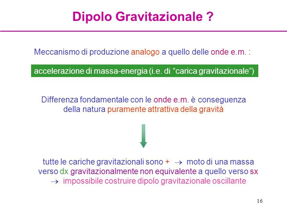 16 Meccanismo di produzione analogo a quello delle onde e.m. : accelerazione di massa-energia (i.e. di carica gravitazionale) Differenza fondamentale