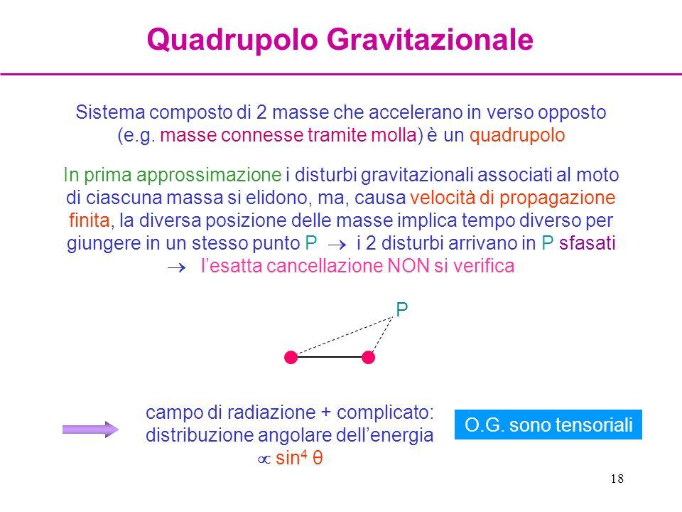 18 Sistema composto di 2 masse che accelerano in verso opposto (e.g. masse connesse tramite molla) è un quadrupolo In prima approssimazione i disturbi