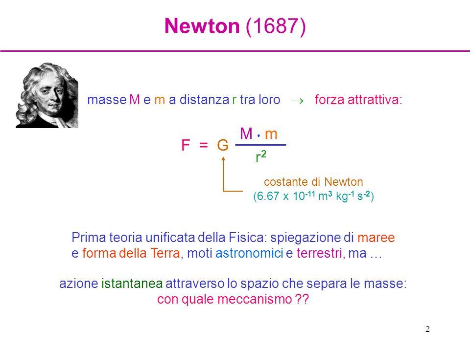 2 masse M e m a distanza r tra loro forza attrattiva: F = G M m r2r2 costante di Newton (6.67 x 10 -11 m 3 kg -1 s -2 ) Prima teoria unificata della F