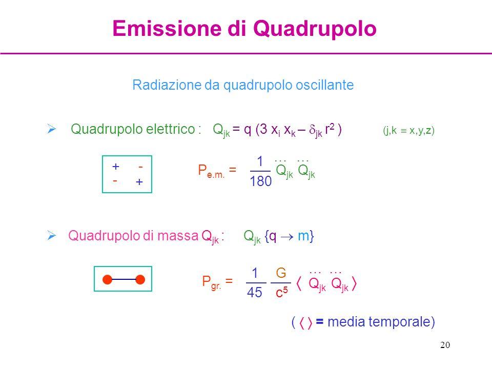 20 Quadrupolo elettrico : Q jk = q (3 x i x k – jk r 2 ) (j,k x,y,z) P e.m. = 1 180 Q jk …… Quadrupolo di massa Q jk : Q jk {q m} P gr. = 1 45 Q jk Q